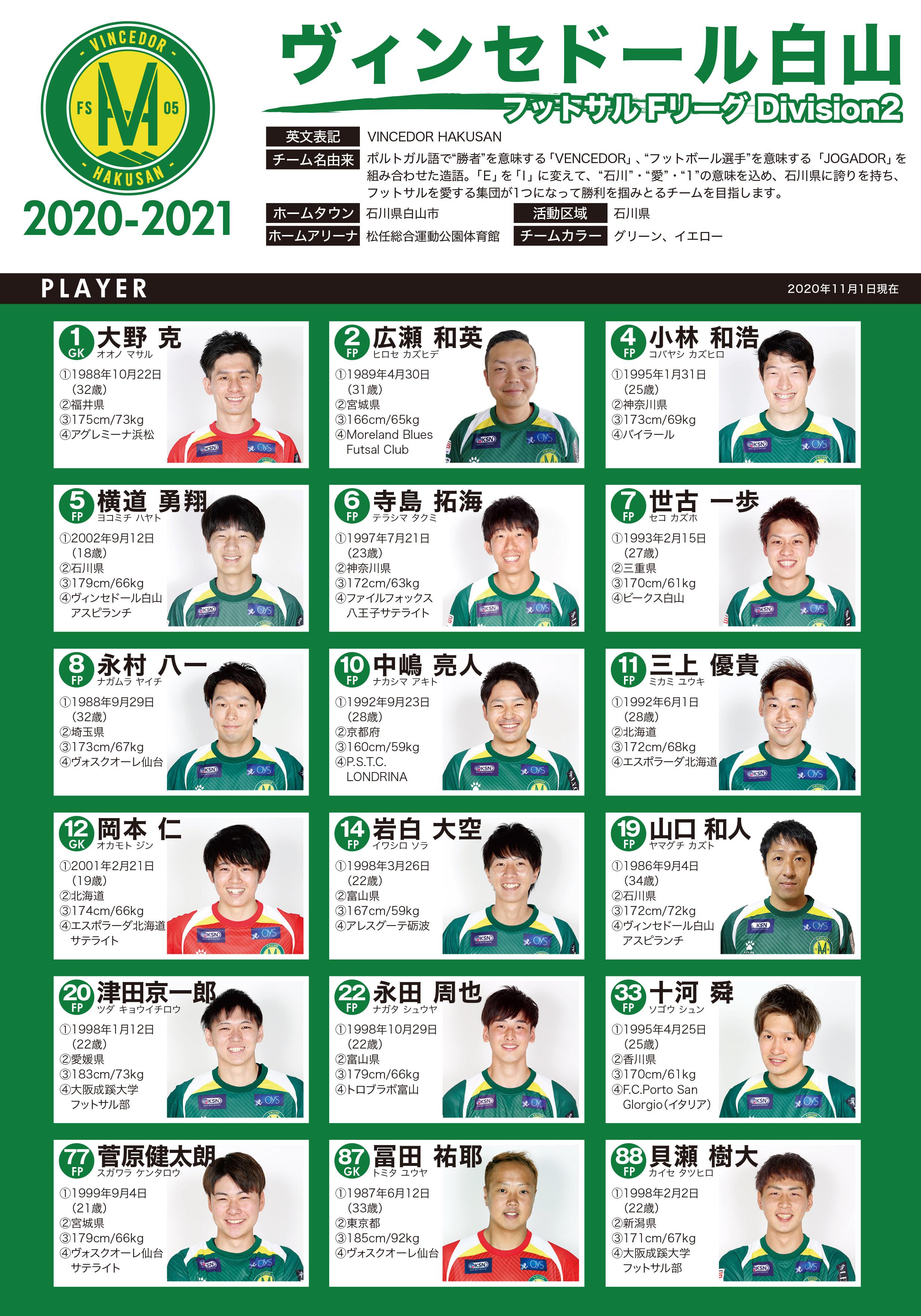 【ヴィンセドール白山】2020選手紹介