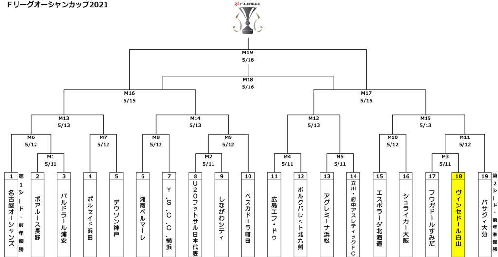 FOC2021_トーナメント・マッチスケジュール【確